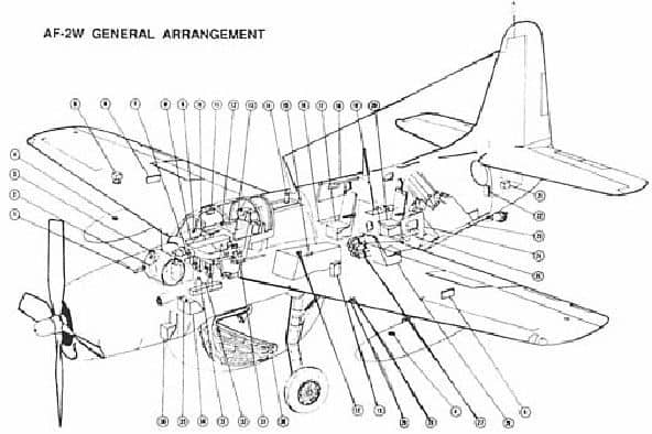 Guardian-airplane-plans