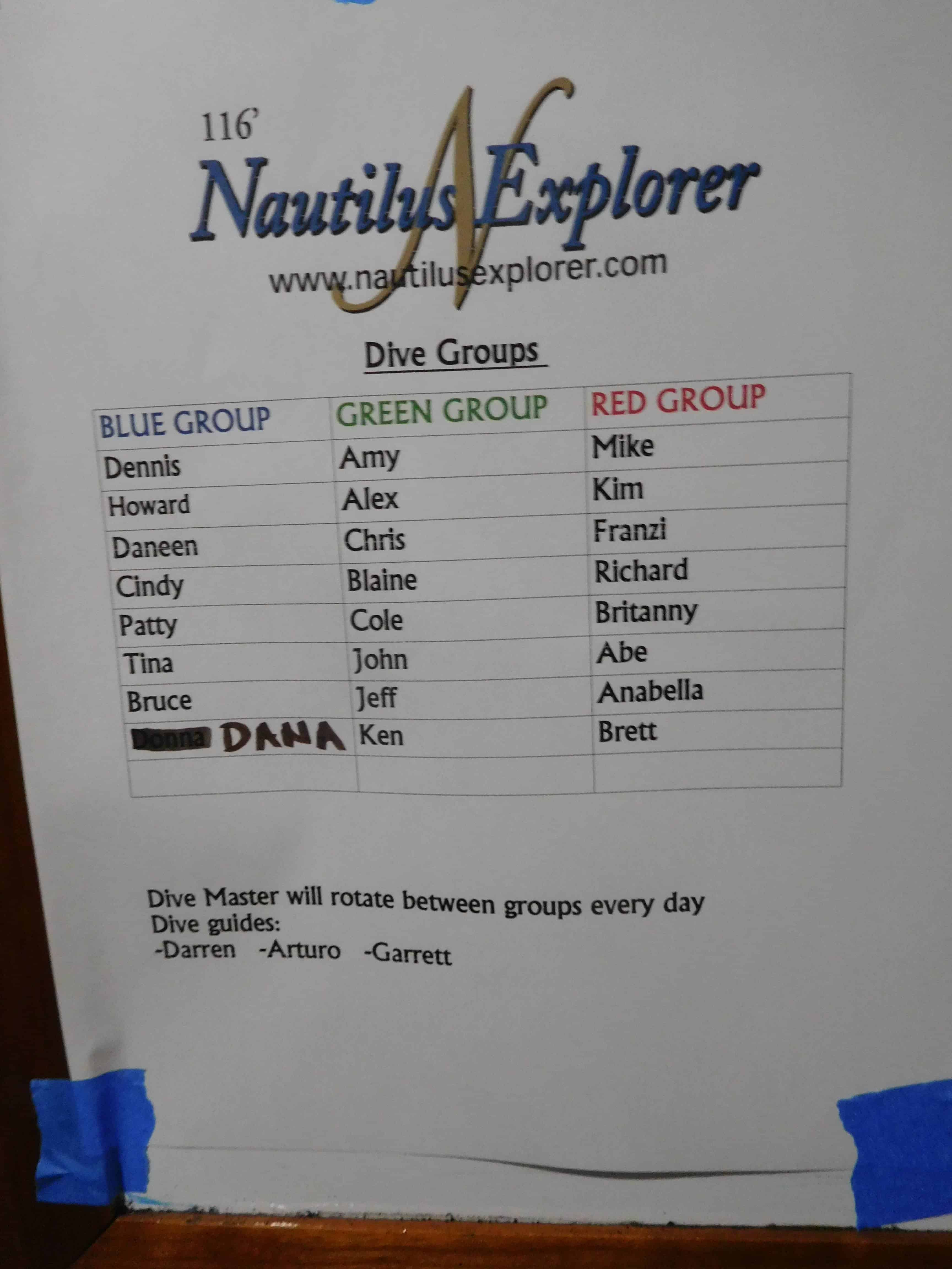 Dive groups on our Channel Islands Dive adventures Socorro trip aboard the Nautilus Explorer